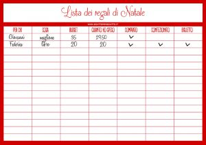 Lista dei regali di Natale – Calendario dell'avvento